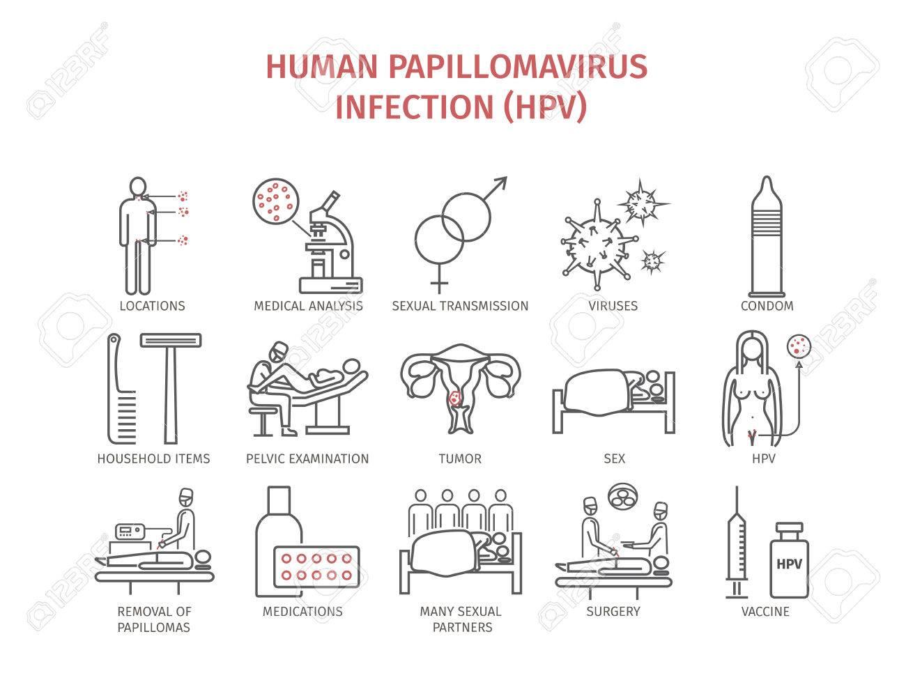 human papillomavirus les symptomes medicamente antiparazitare rol