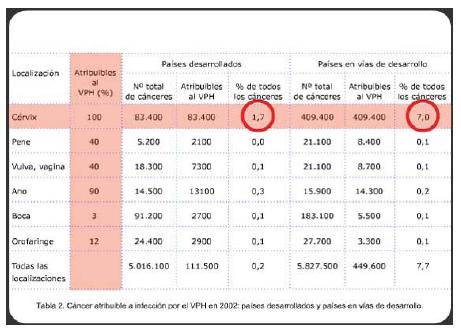 virus del papiloma tipo 16 hpv vaccine guidelines 2020