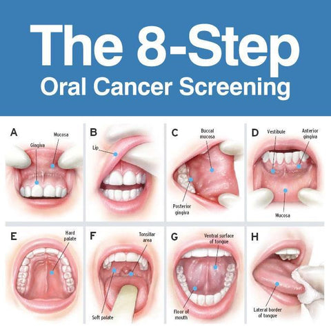 hpv in mouth and throat