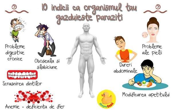 paraziti hemoroizi)