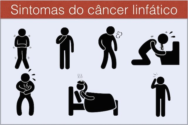 cancer nao hodgkin sintomas hpv virus causing genital warts