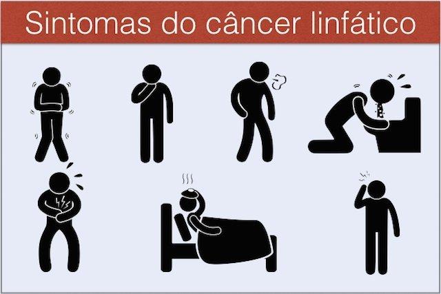 Cancer nao hodgkin sintomas - 10 lucruri esentiale despre limfomul non-Hodgkin