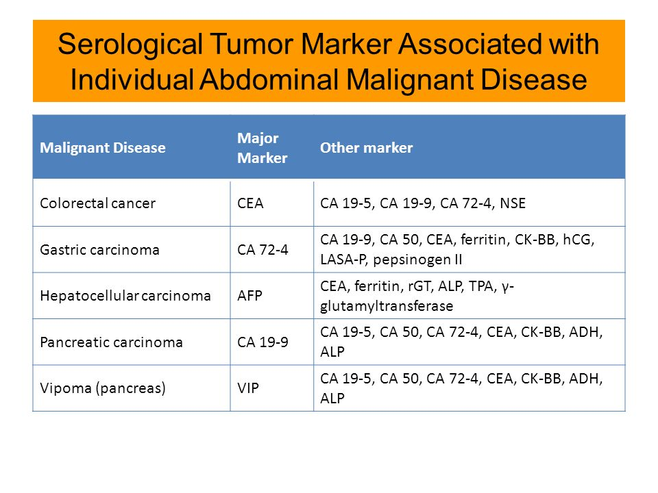 peritoneal cancer tumor markers hpv behandlung dauer