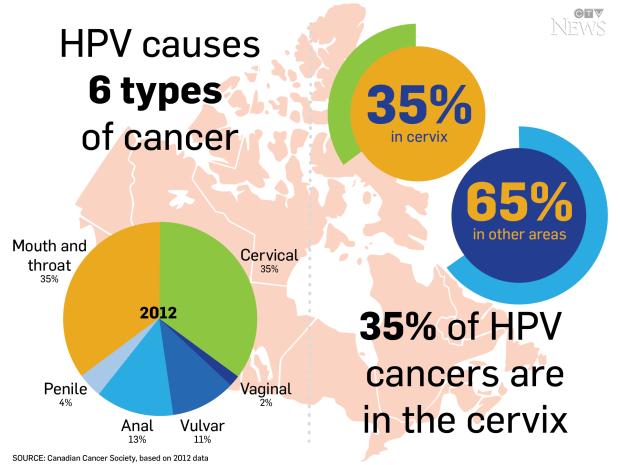 hpv causes uti bacterii utilizate in industria alimentara