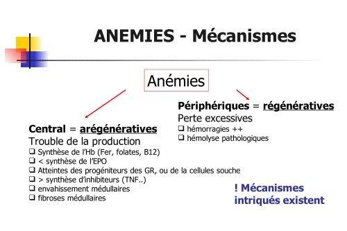 anemie synevo)