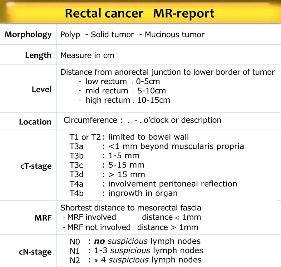 cancer colon tnm