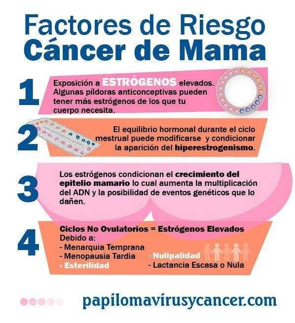 cancer hormonal de seno