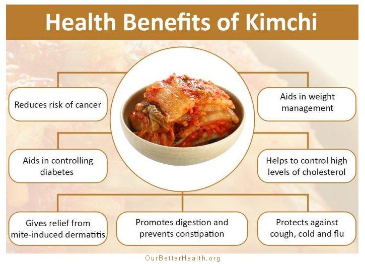 gastric cancer kimchi