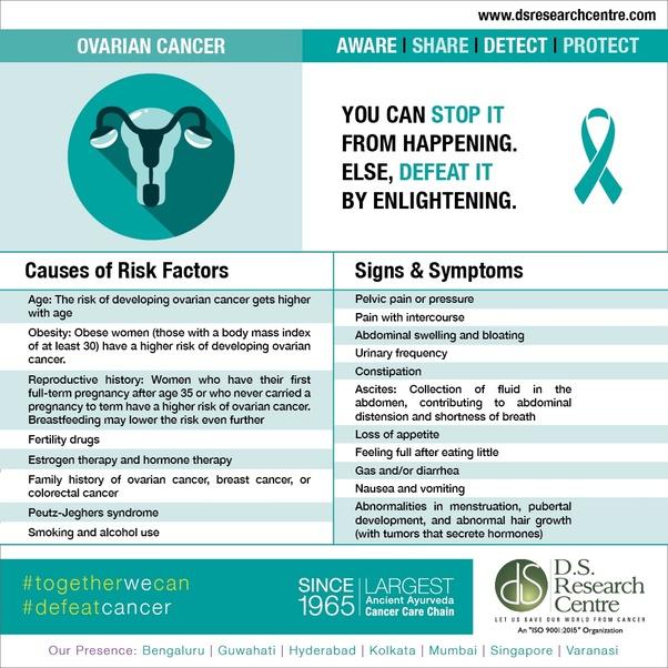 ovarian cancer nausea invazie helminthicus