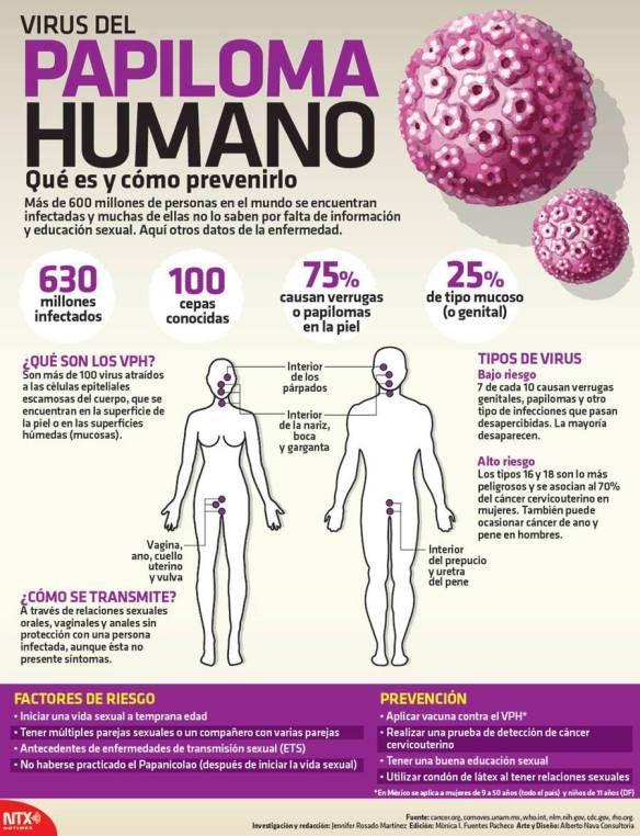 tip helminths tratament al simptomelor
