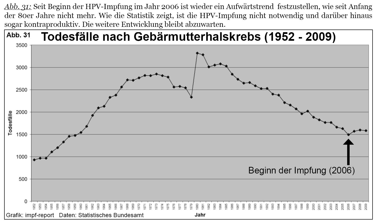 hpv impfung nebenwirkungen cum să ți gâdilă copilul după vară