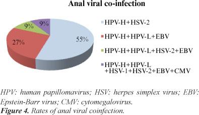 hpv from herpes virus vaccino papilloma virus per bambini