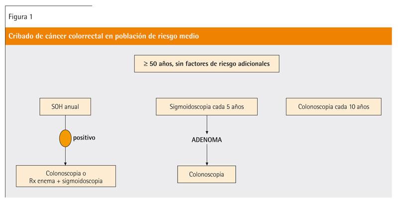 nikvorm pentru oxiuri intraductal papilloma lesion