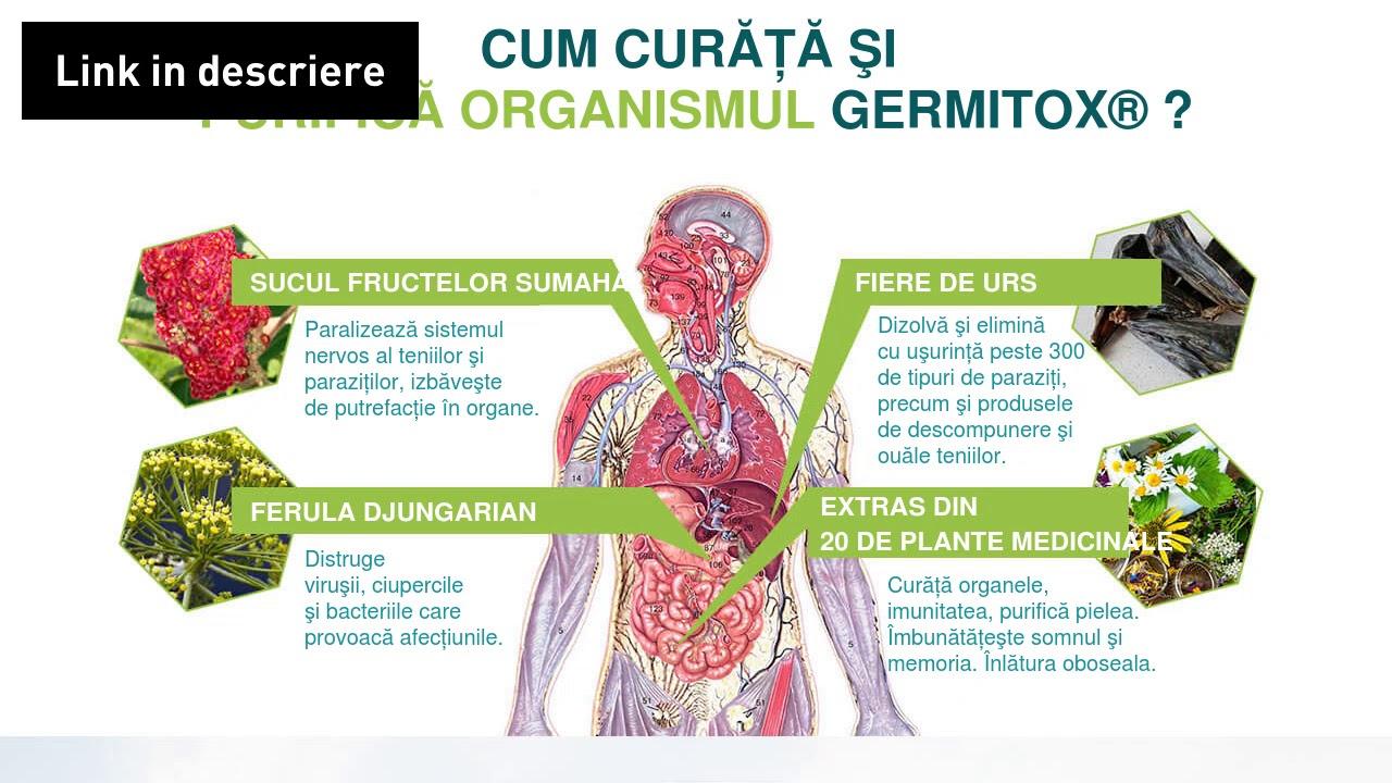 helminti simptome la copii