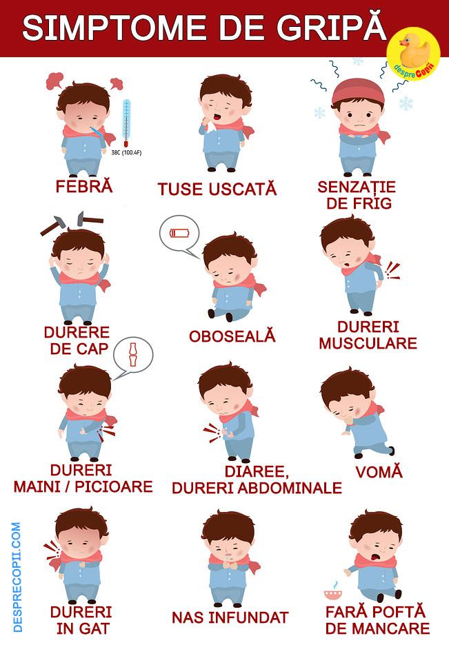 gripa a tratament