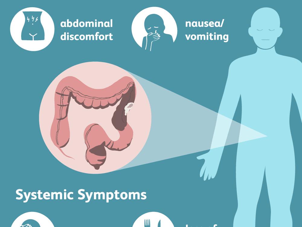 Rectal Cancer Is Pain Rectal Cancer Symptoms Papillomavirus Cura Crema